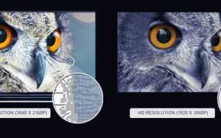 Тестирование монитора/тв, изображения для проверки