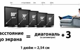 Удобная таблица быстрого перевода дюймов в сантиметры и мм