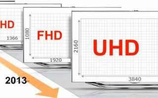 В чём отличия и преимущества проекционных телевизоров toshiba