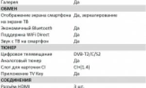 Обзор телевизора samsung ue43nu7170u (ue43nu7170uxru, ue43nu7170uxua)