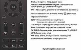 Подключение и настройка цифровой приставки селенга к телевизору