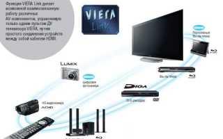 Телевизоры panasonic: особенности, модельный ряд и советы по выбору